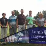 Canterbury Stroke Play 2018 Winners